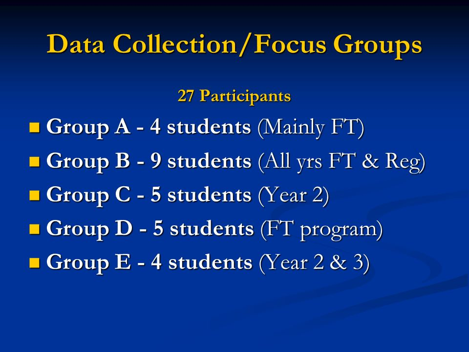 Data Collection/Focus Groups
