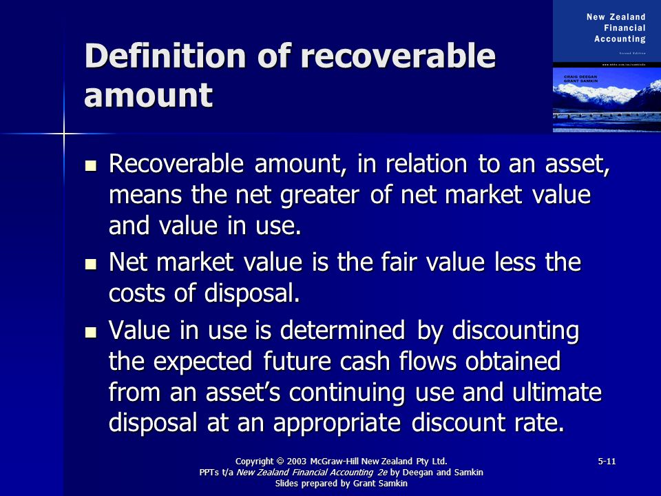 Definition of recoverable amount