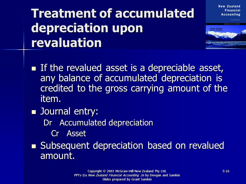 Treatment of accumulated depreciation upon revaluation