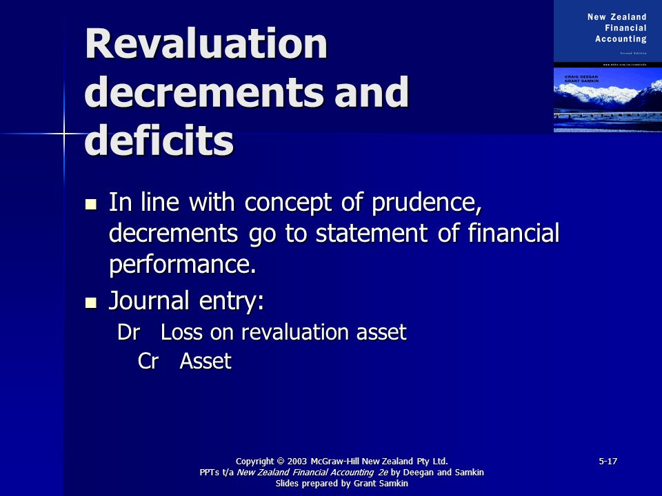 Revaluation decrements and deficits