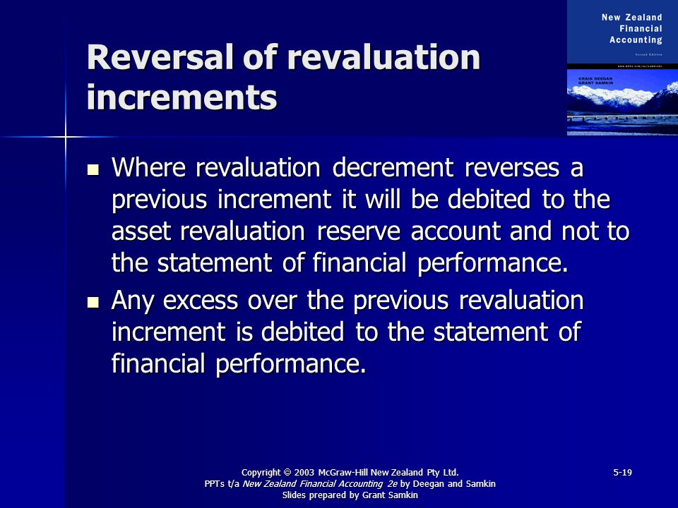Reversal of revaluation increments