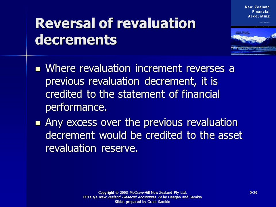Reversal of revaluation decrements