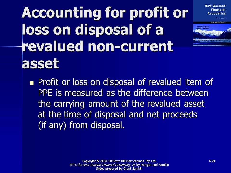 Accounting for profit or loss on disposal of a revalued non-current asset