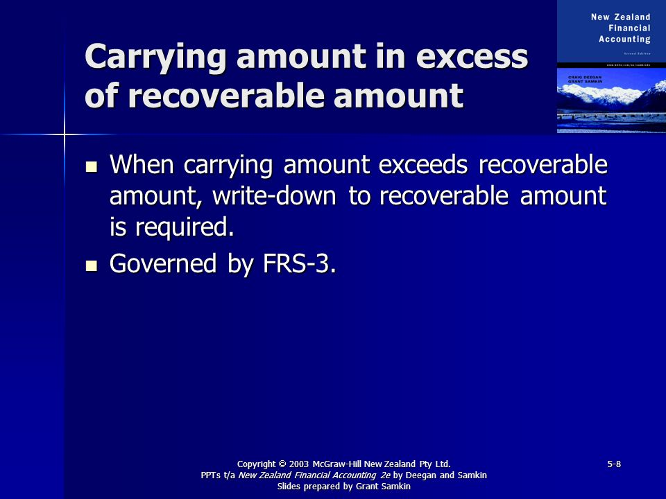 Carrying amount in excess of recoverable amount