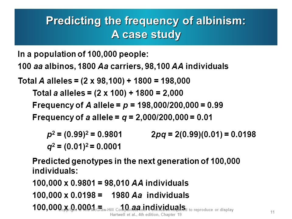 Predicting the frequency of albinism: A case study