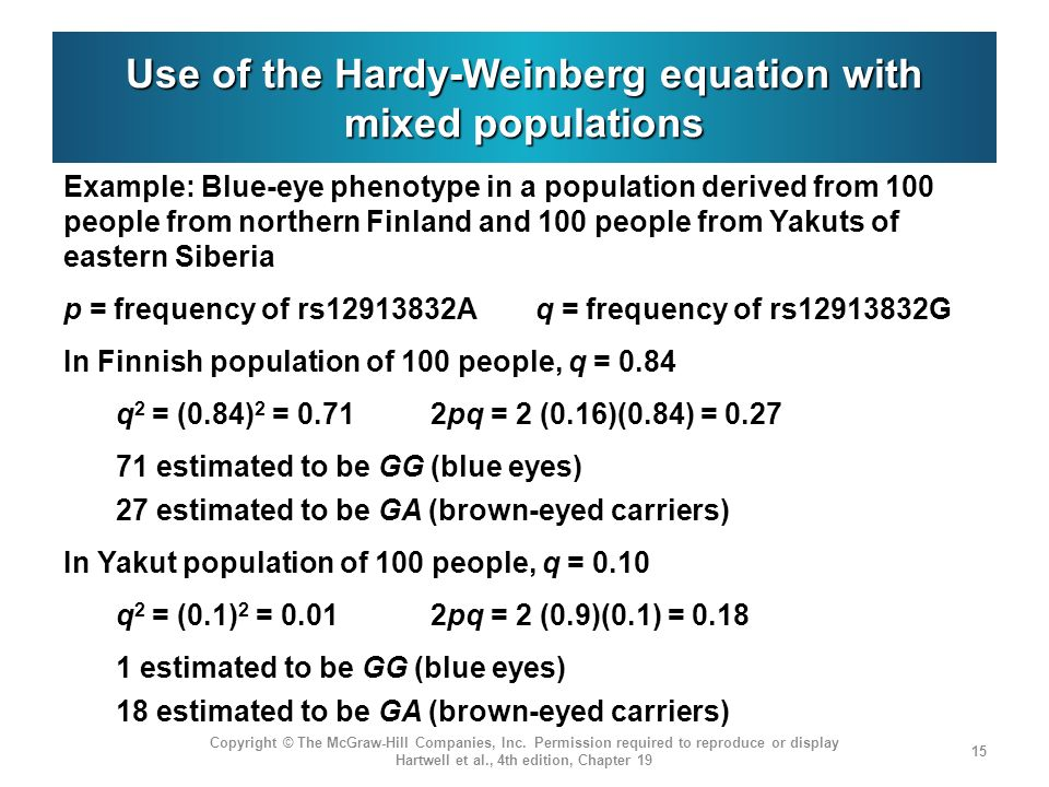 Use of the Hardy-Weinberg equation with mixed populations