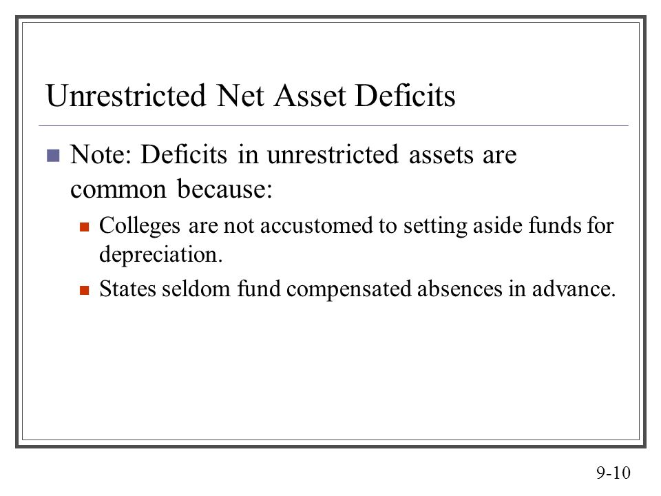 Unrestricted Net Asset Deficits