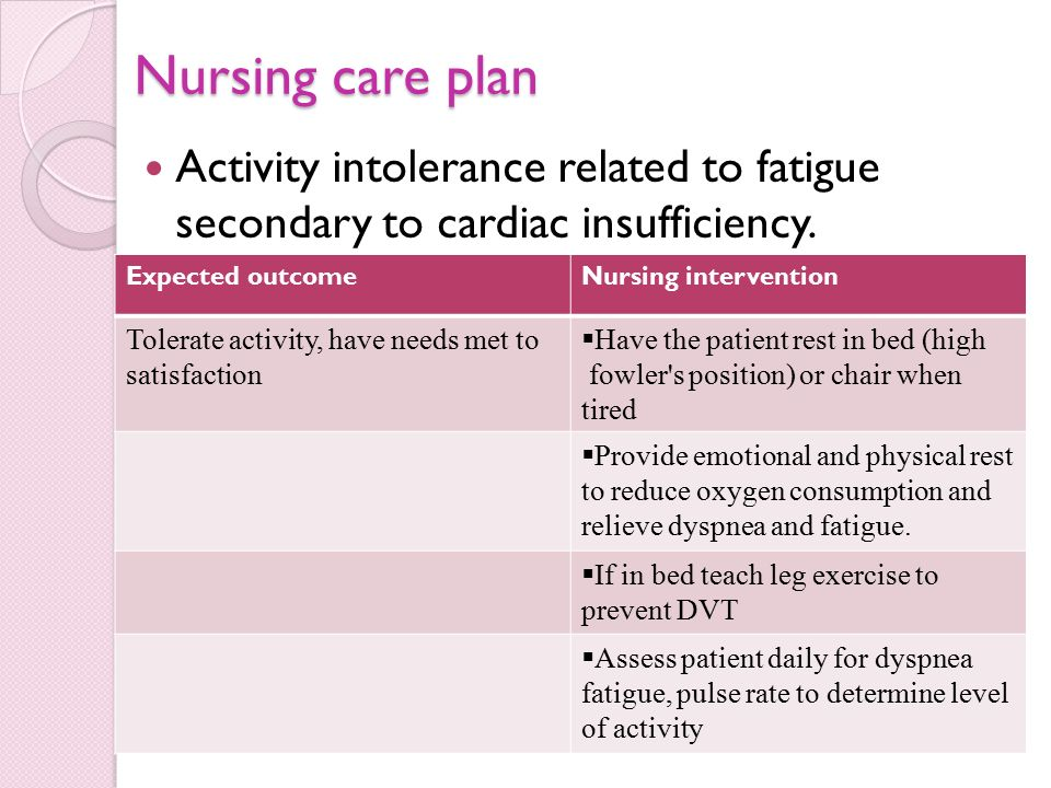 nursing care plan for activity intolerance Nursing care plan: activity intolerance - insufficient physiological or psychological energy to endure or complete required or desired daily activities.