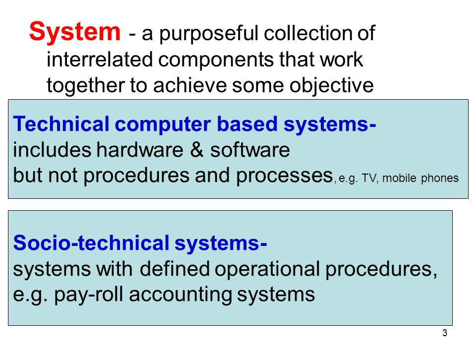 System - a purposeful collection of interrelated components that work together to achieve some objective