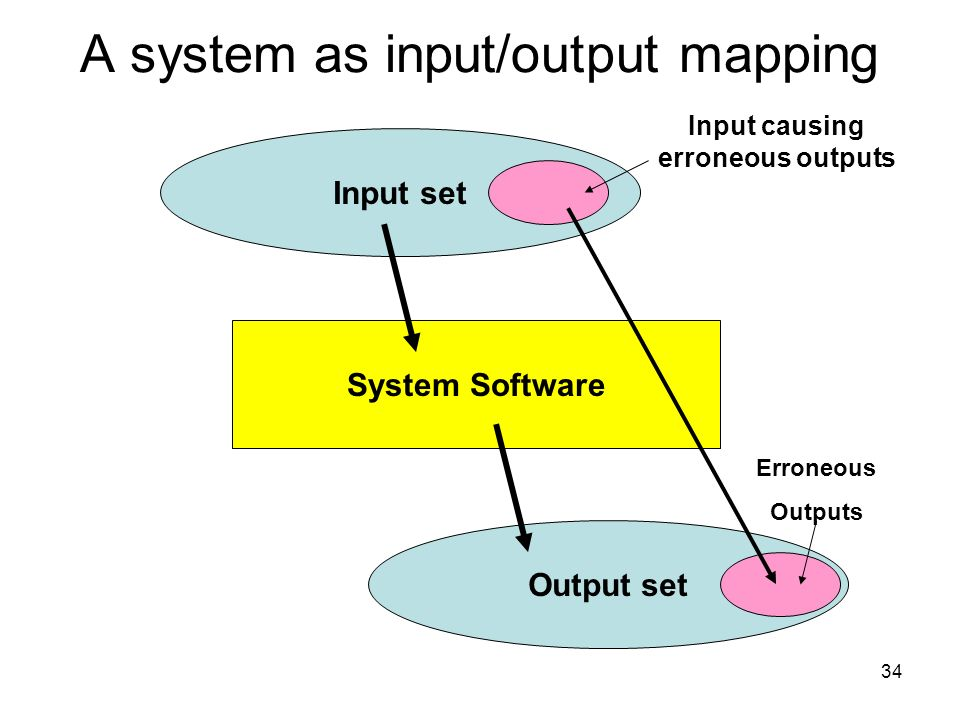 A system as input/output mapping