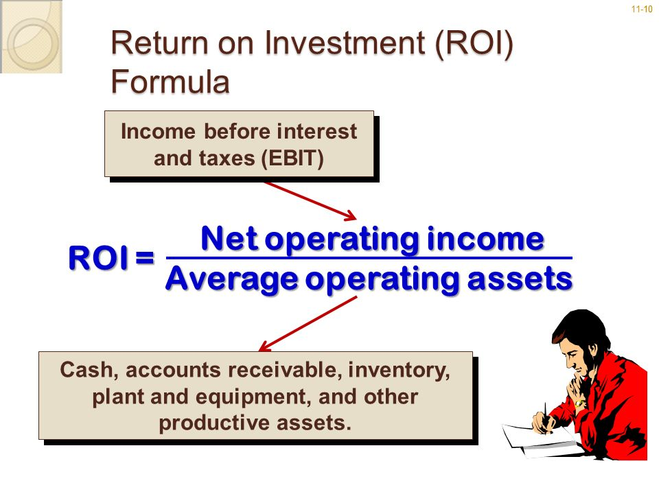 Return on Investment (ROI) Formula