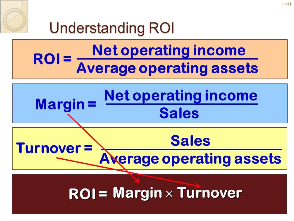 Average operating assets Average operating assets