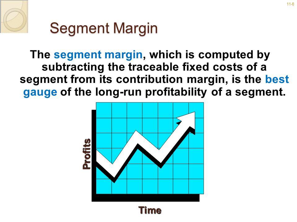 Segment Margin