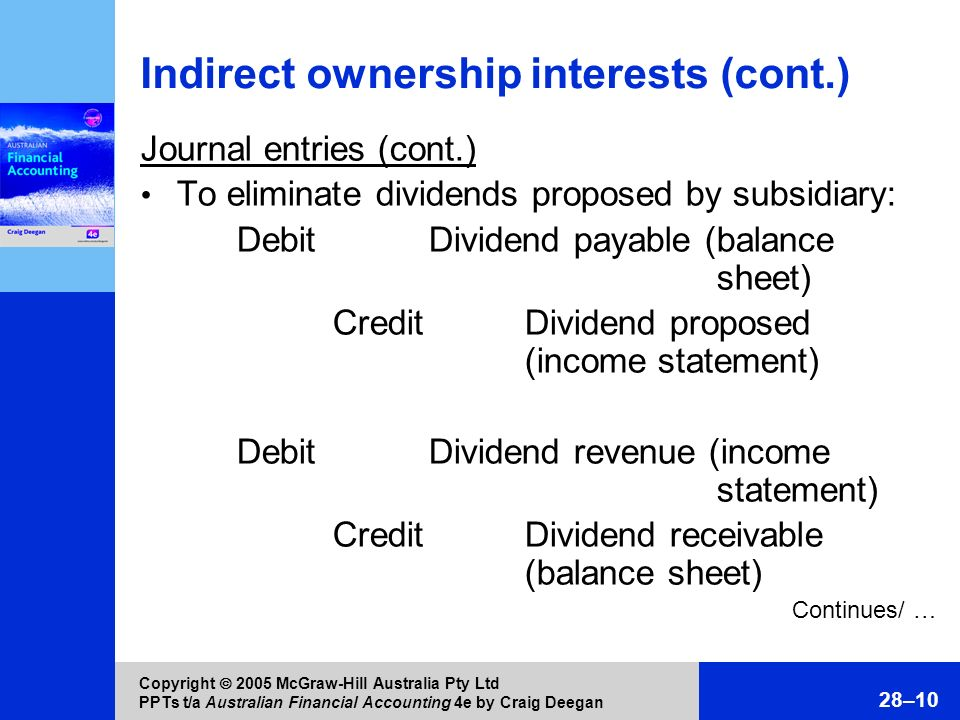 Indirect ownership interests (cont.)