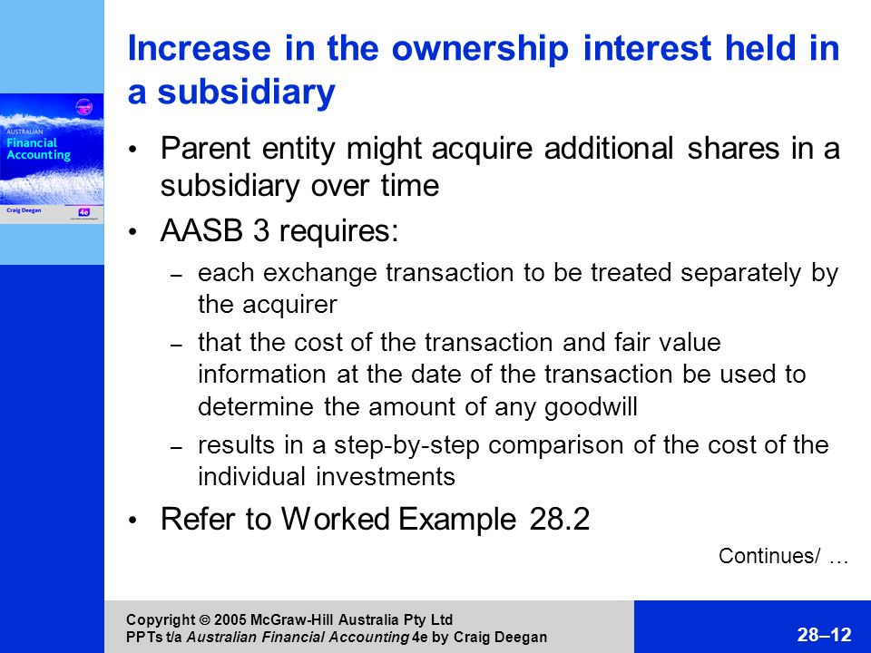 Increase in the ownership interest held in a subsidiary