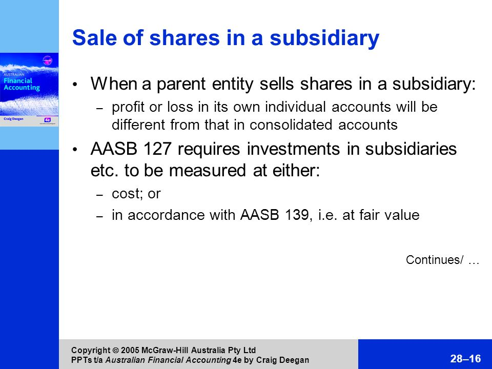 Sale of shares in a subsidiary