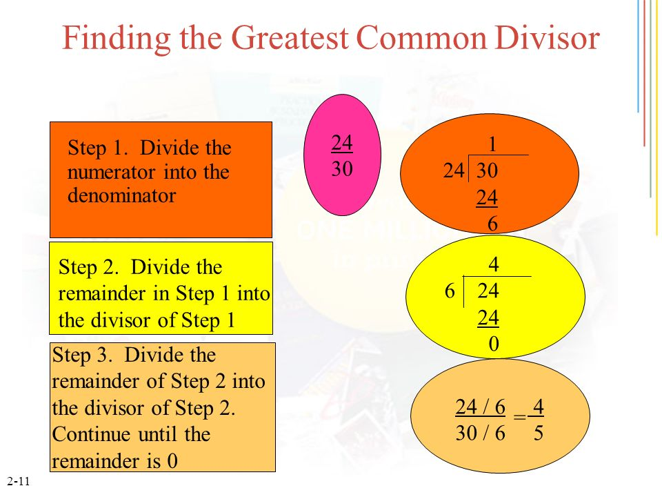 Finding the Greatest Common Divisor