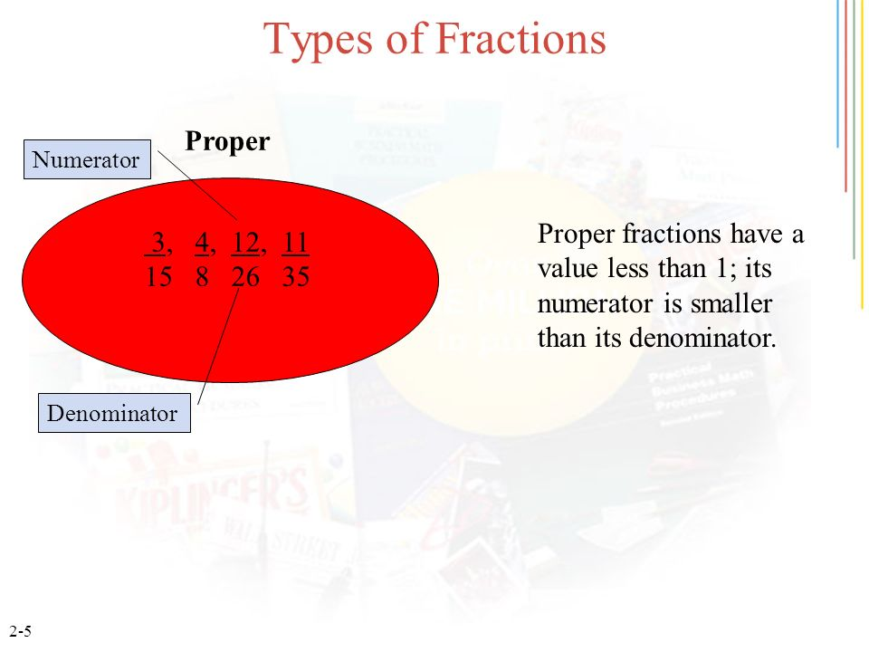 Types of Fractions Proper