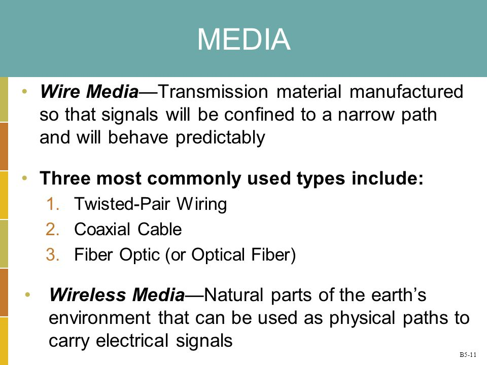 MEDIA Wire Media—Transmission material manufactured so that signals will be confined to a narrow path and will behave predictably.