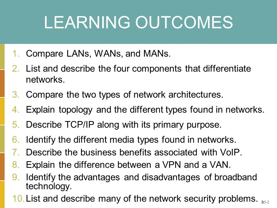 LEARNING OUTCOMES Compare LANs, WANs, and MANs.