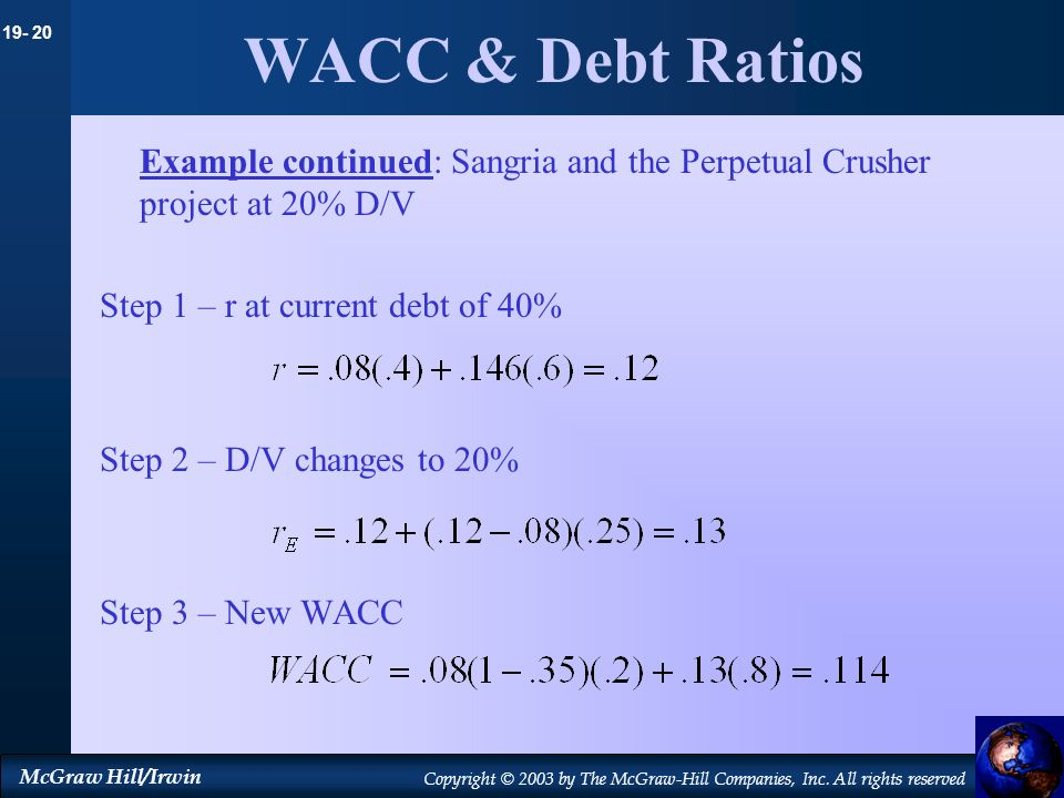 WACC & Debt Ratios Example continued: Sangria and the Perpetual Crusher project at 20% D/V. Step 1 – r at current debt of 40%