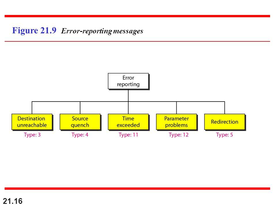 Figure 21.9 Error-reporting messages