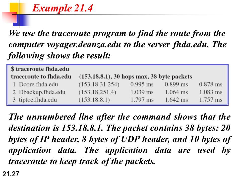 Example 21.4