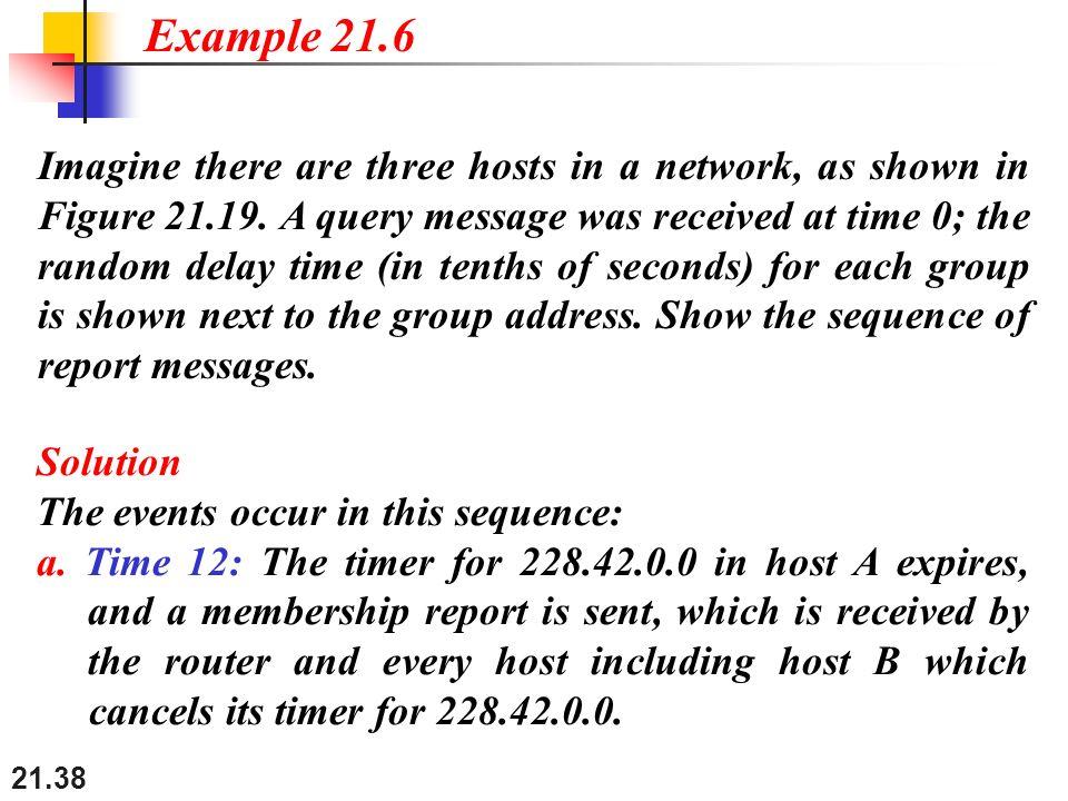Example 21.6