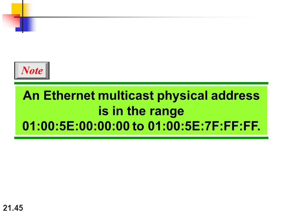 An Ethernet multicast physical address is in the range