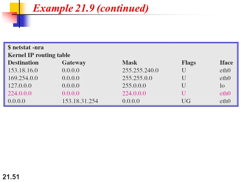 Example 21.9 (continued)