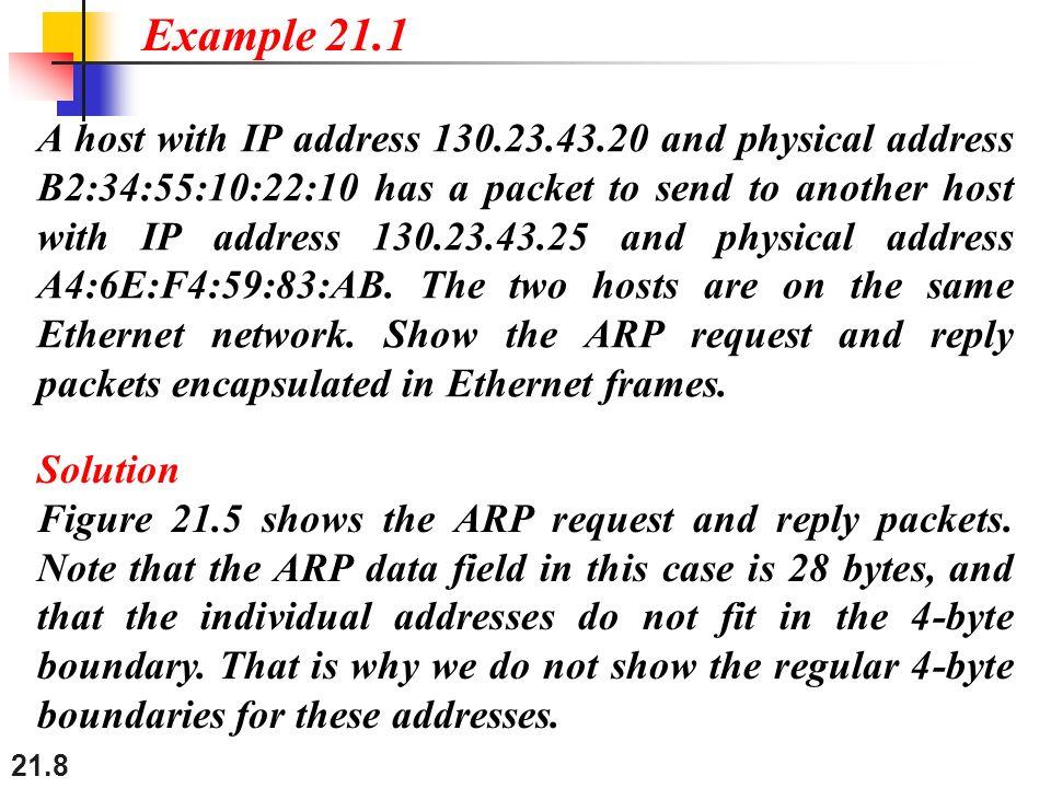 Example 21.1