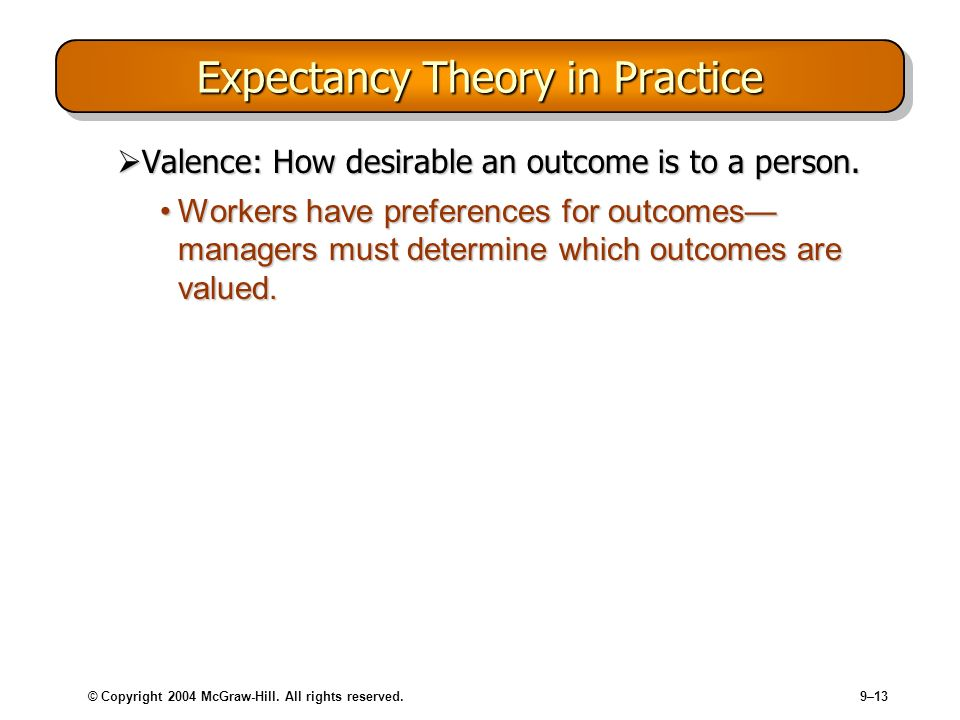 Expectancy Theory in Practice