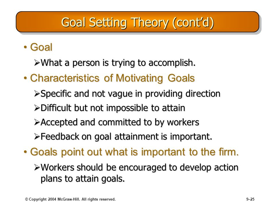 Goal Setting Theory (cont'd)