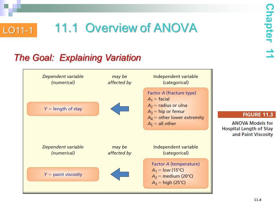 The Goal: Explaining Variation