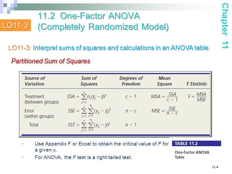 11.2 One-Factor ANOVA (Completely Randomized Model)
