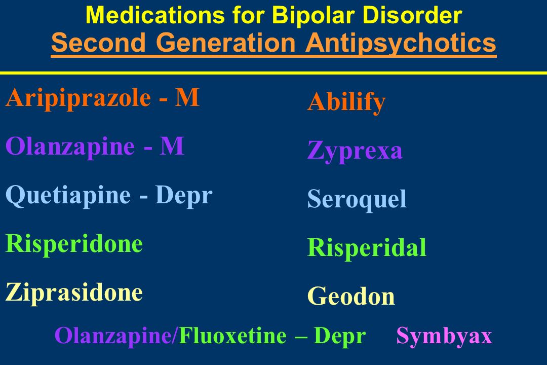 Risperidone Medication For Bipolar