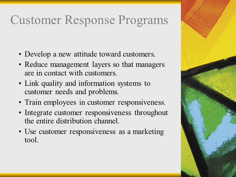 Customer Response Programs