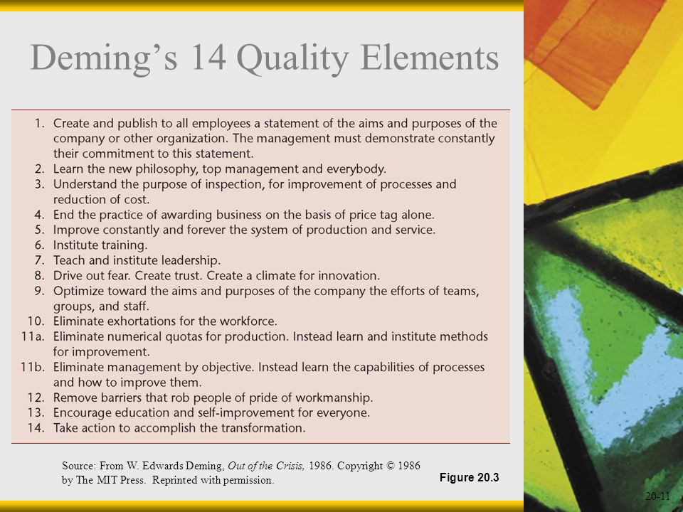 Deming's 14 Quality Elements
