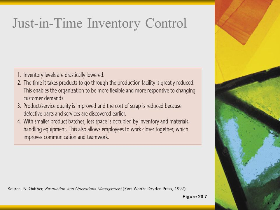 Just-in-Time Inventory Control