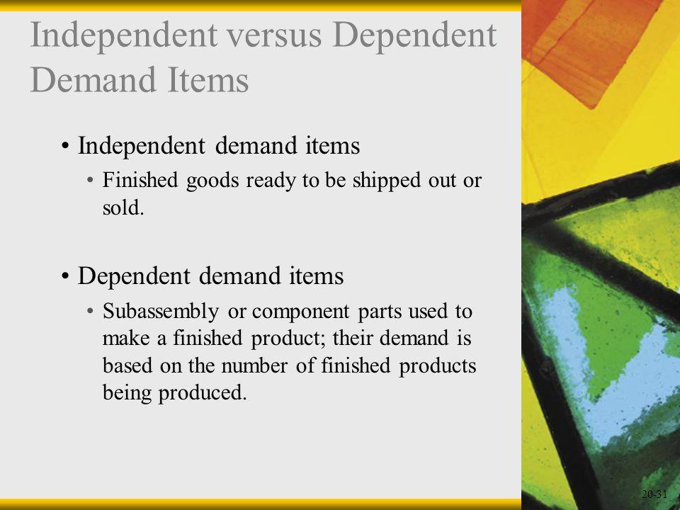 Independent versus Dependent Demand Items