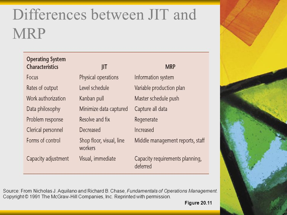 Differences between JIT and MRP