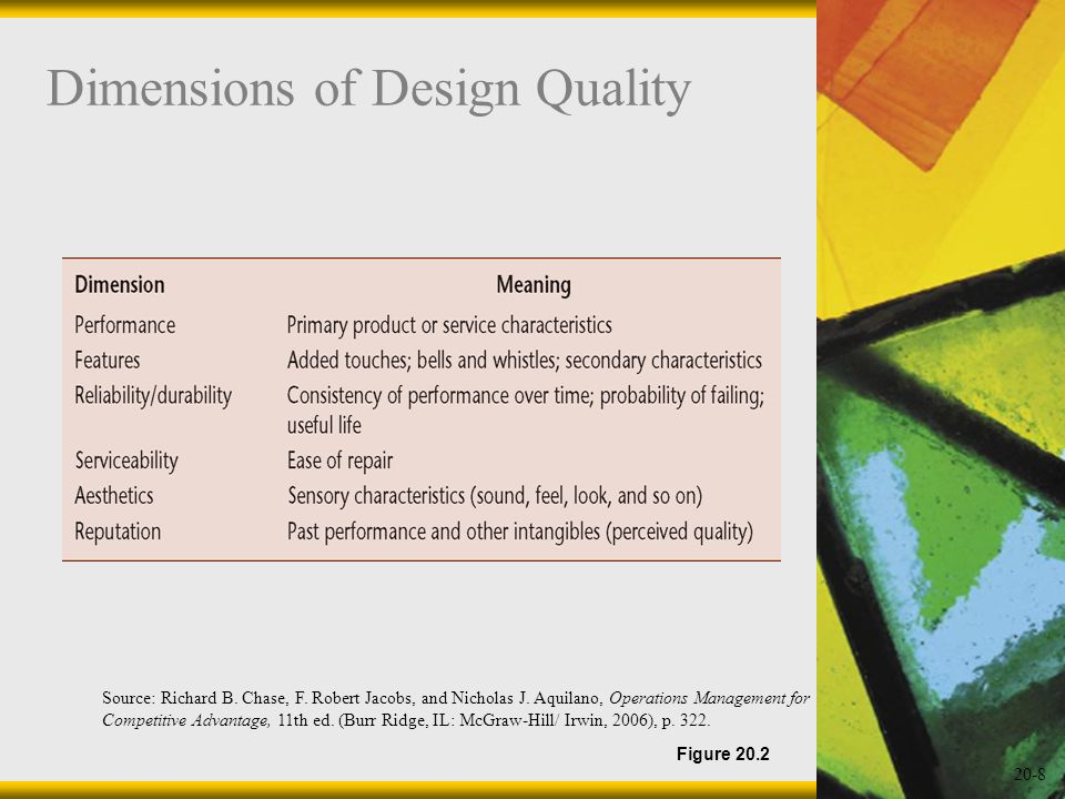 Dimensions of Design Quality
