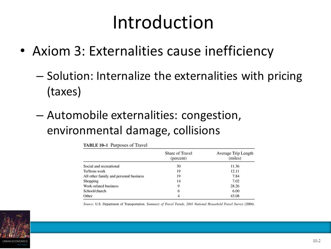 Introduction Axiom 3: Externalities cause inefficiency