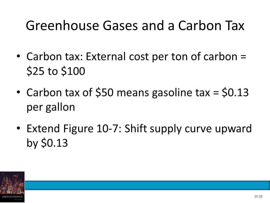 Greenhouse Gases and a Carbon Tax