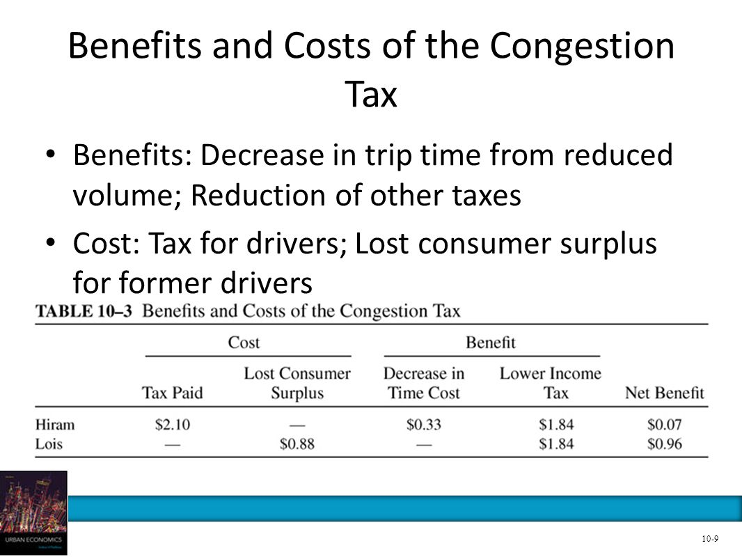 Benefits and Costs of the Congestion Tax