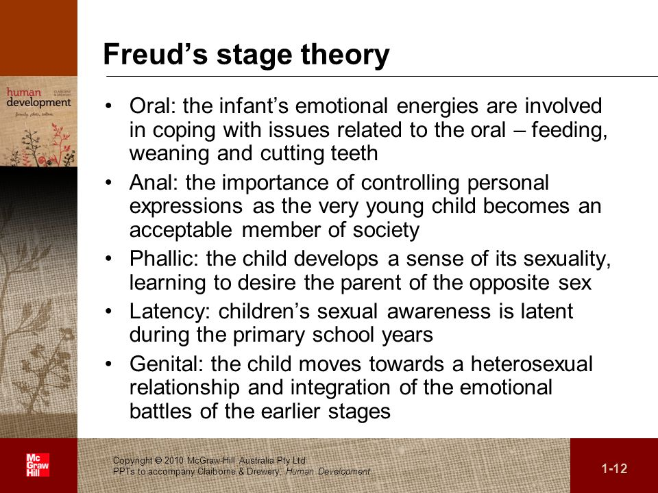 Freud's stage theory