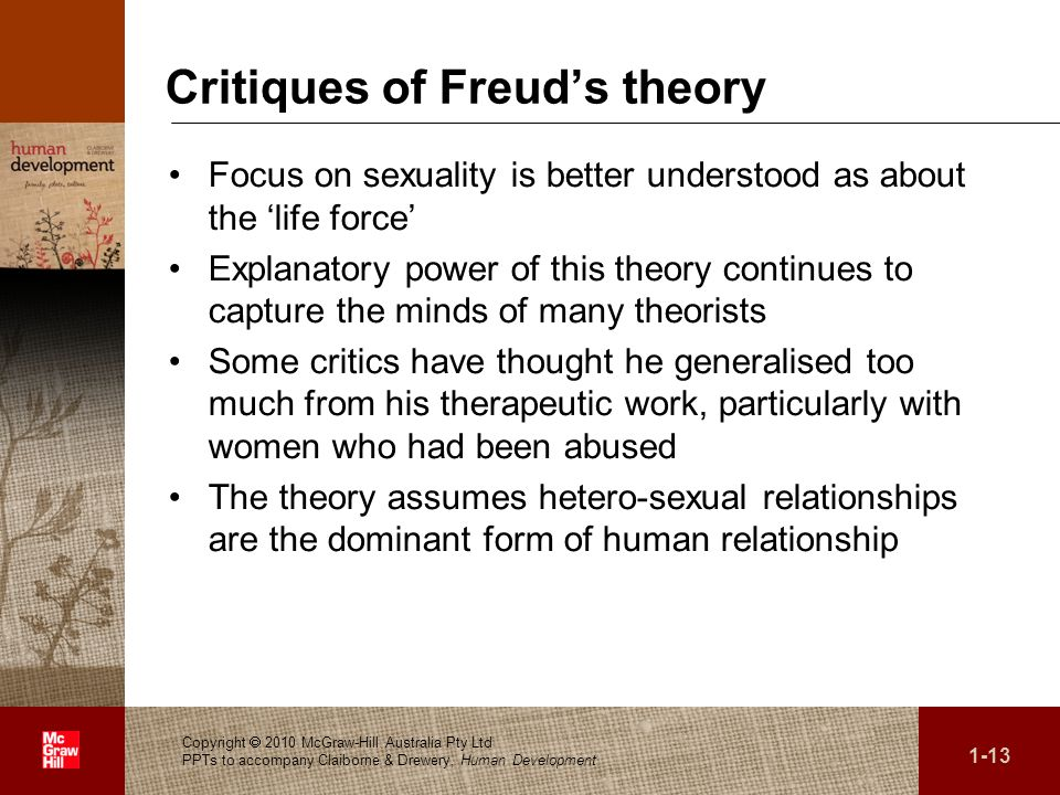 Critiques of Freud's theory