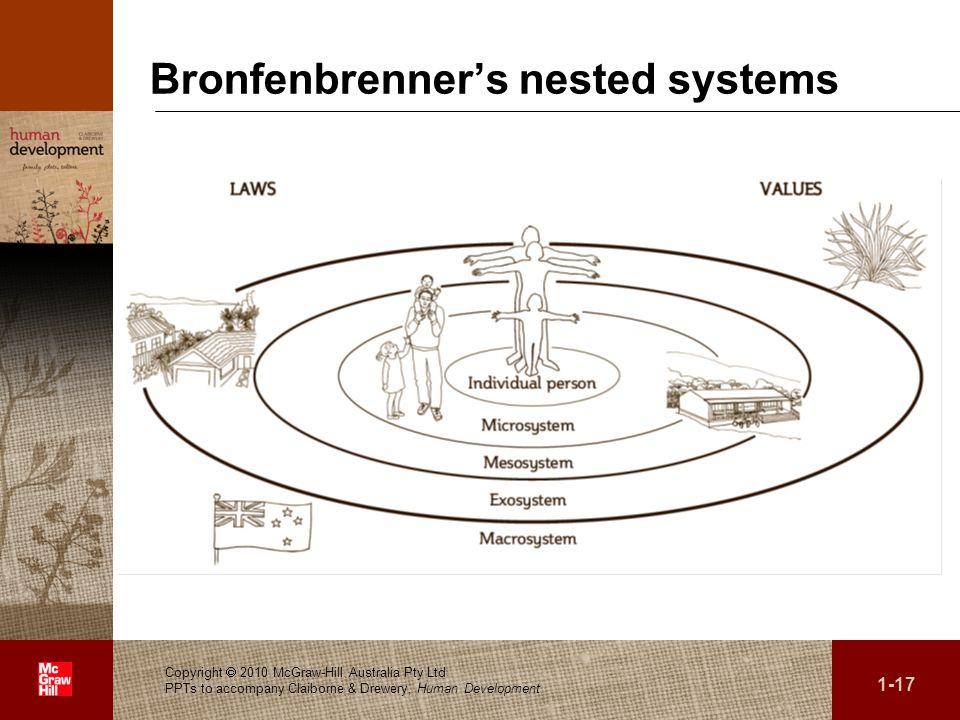 Bronfenbrenner's nested systems