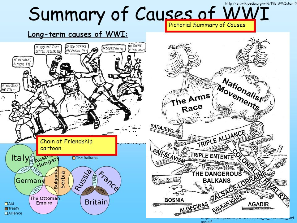 the german great britain trade rivalry in Industrial rivalry between britain and germany leading up to ww1, was all about the arms race of dreadnaughts (battleships) any nation could possess an army but only a highly sophisticated.