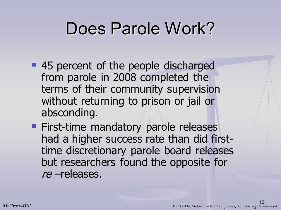 Does Parole Work
